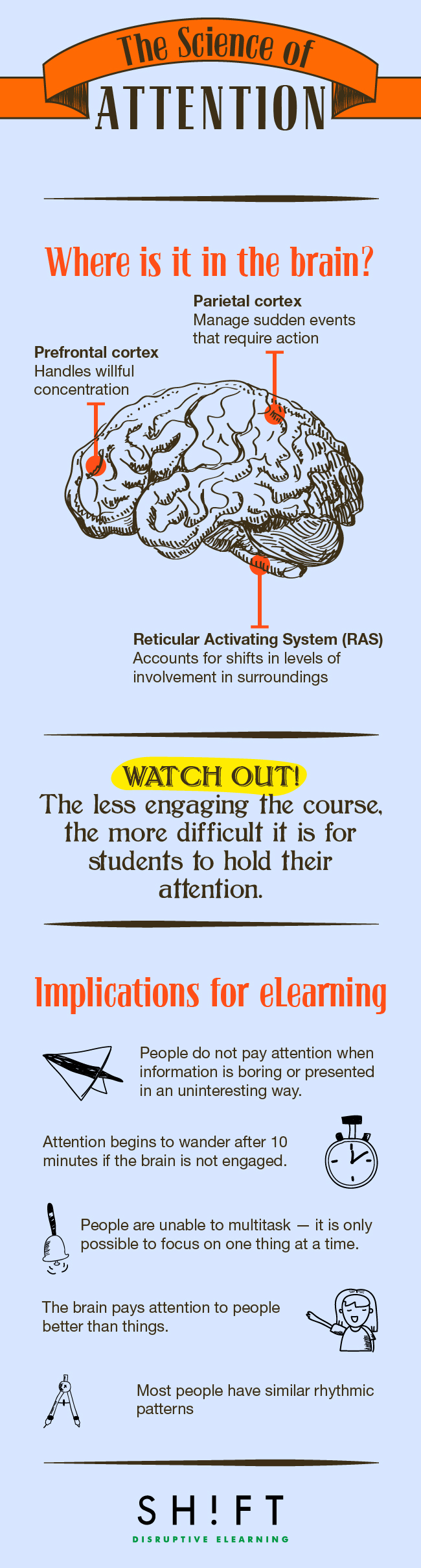 eLearning and the science of attention