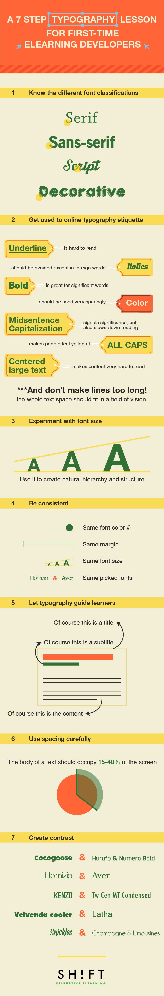 eLearning typography