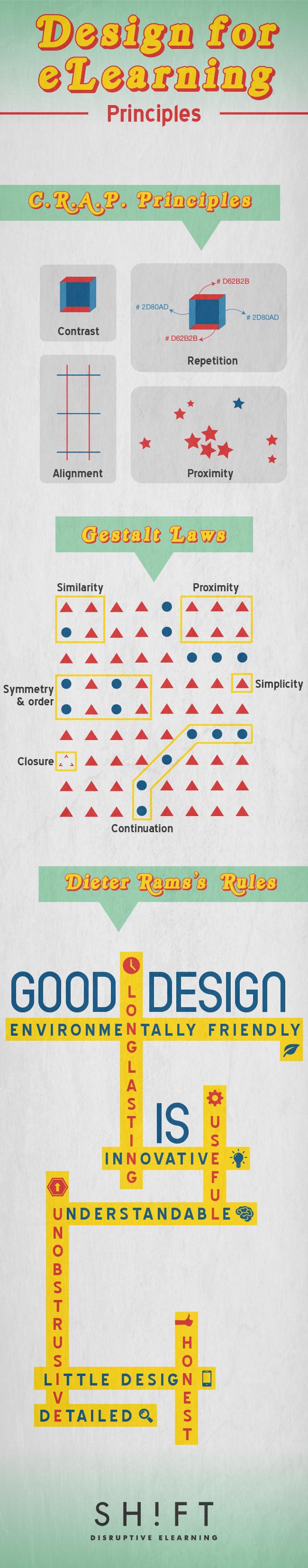 eLearning design principles