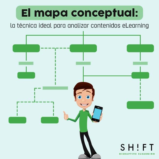 mapas conceptuales eLearning