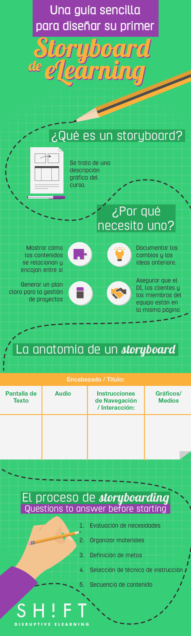 ESPANOL_A_Simple_Guide_to_Setting_Up_Your_First_eLearning_Storyboard_v4-01