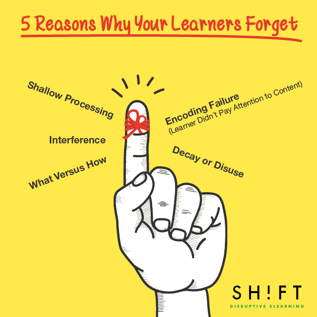 These_Are_the_Five_Reasons_Why_Your_Learners_Forget-01