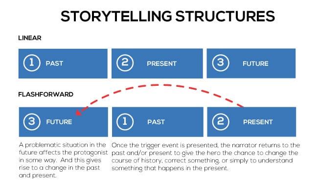 chart1-storytelling-1