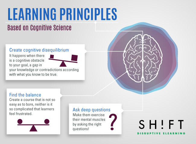 B6_Use_Cognitive_Science_v2