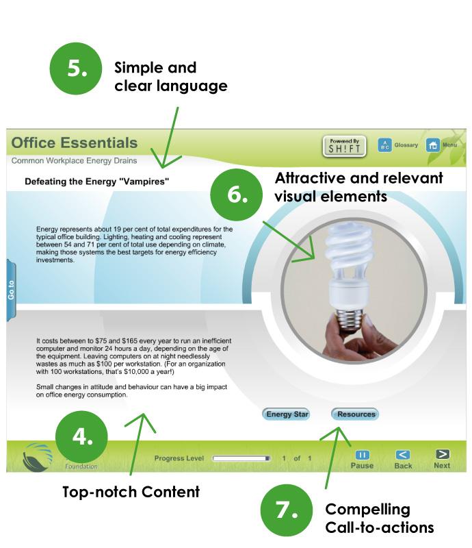 effective eLearning