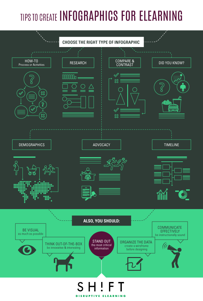 B1_How_to_Make_Infographics