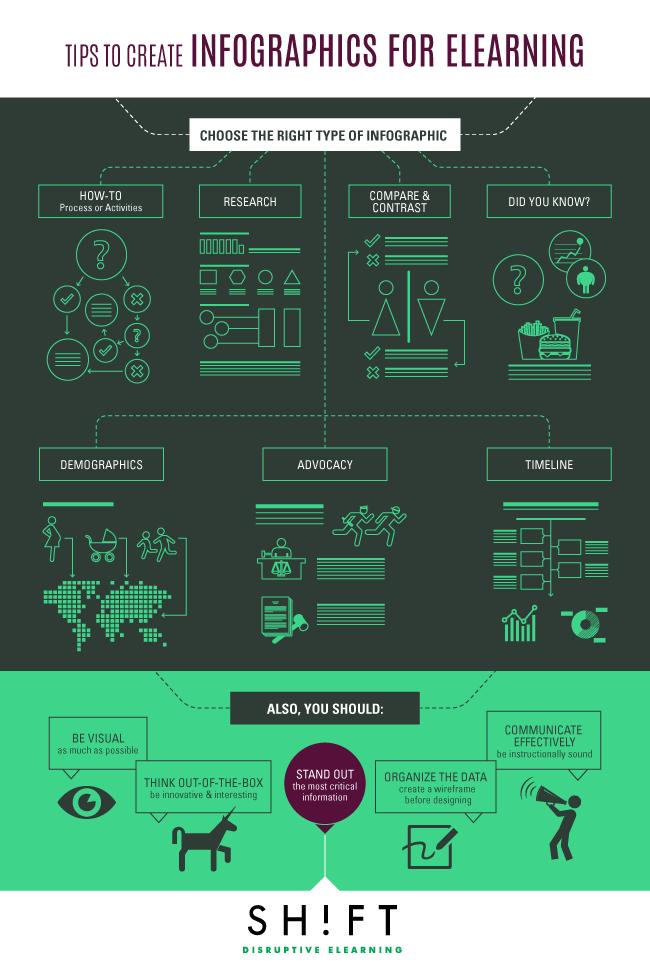 B1_How_to_Make_Infographics