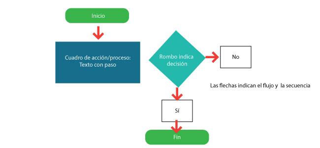 imagen1v1