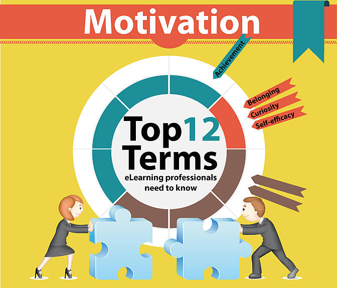 eLearning motivation