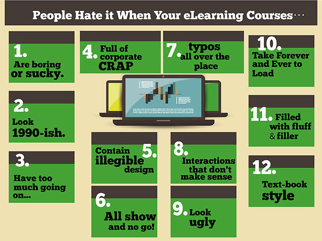 eLearning courses
