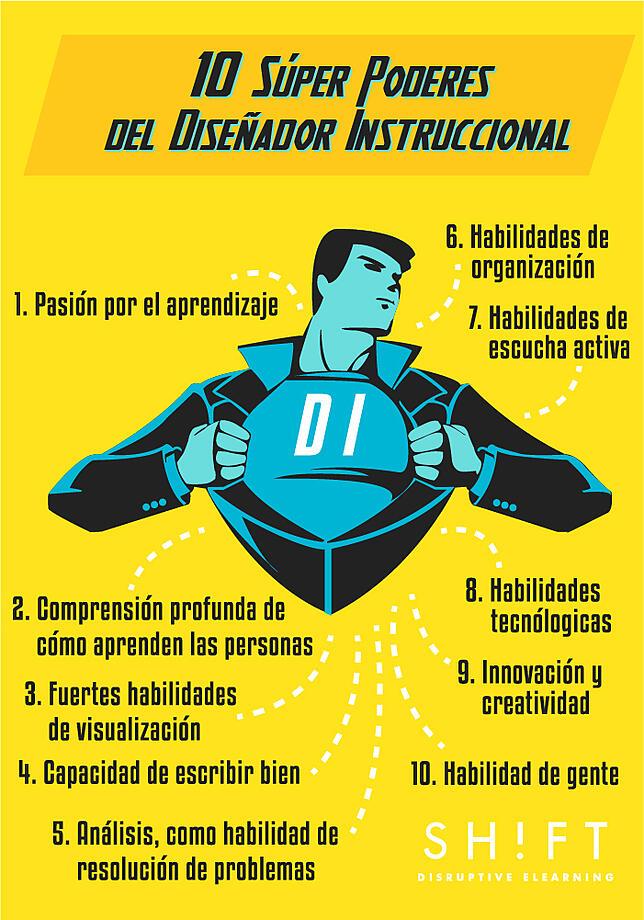 ESPANOL   10 Super Powers of the World's Greatest Instructional Designer 01