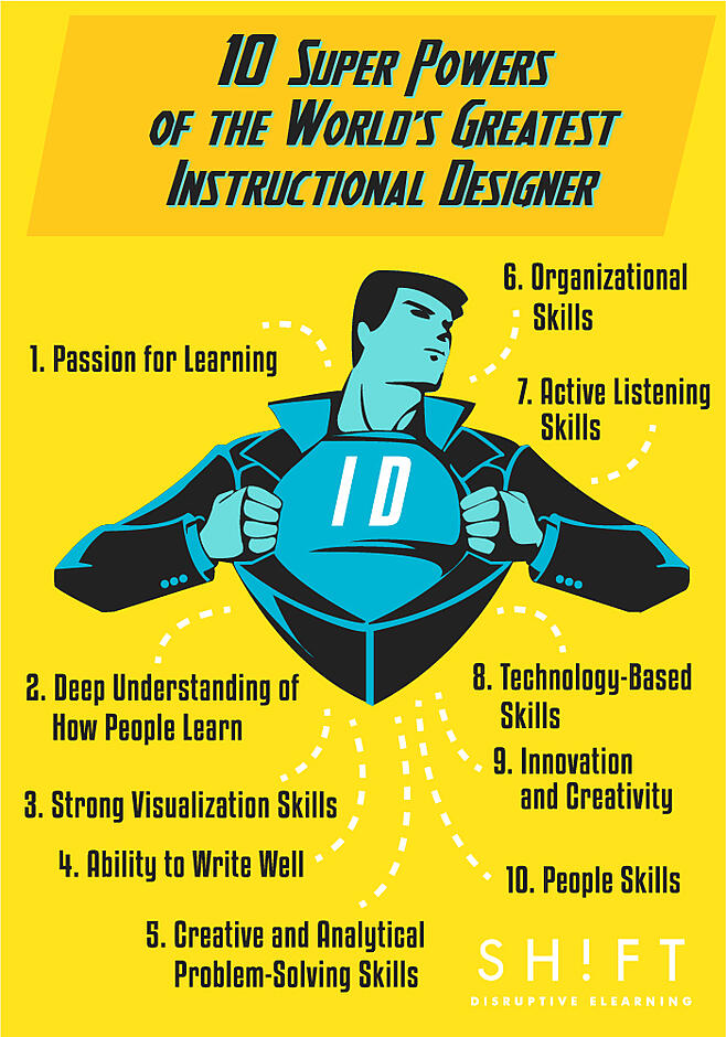 10 Super Powers Of The World S Greatest Instructional Designer
