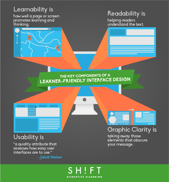 effective elearning interface design