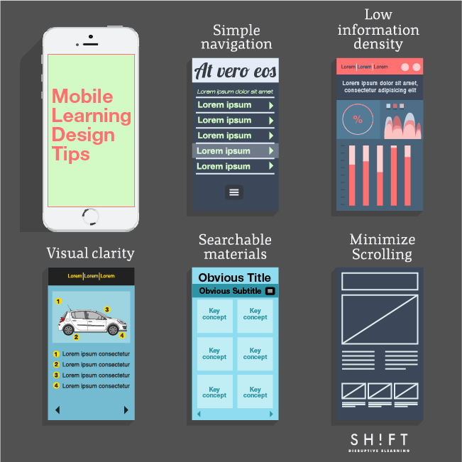 Your First Mobile Learning Design 01