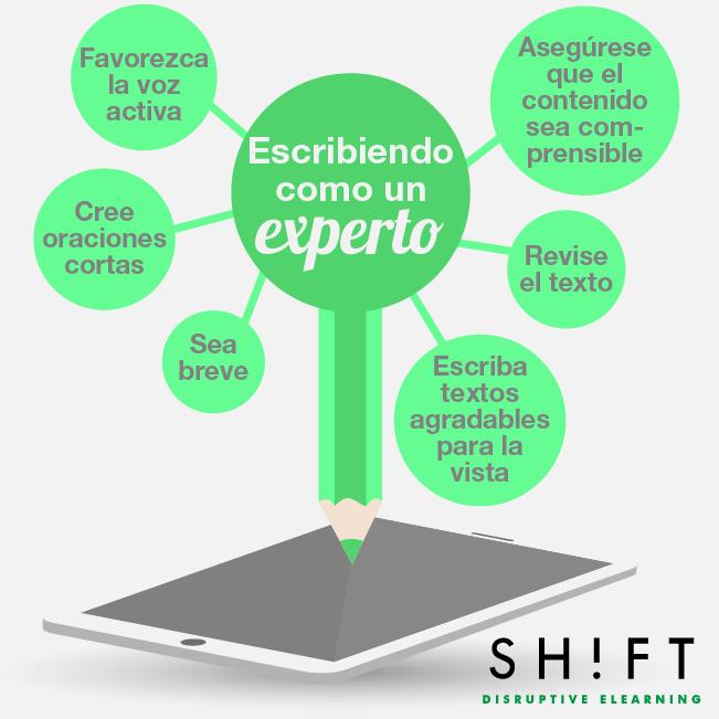 ESPANOL Writing Like a Pro   The Basic Rules of eLearning Development v2 01
