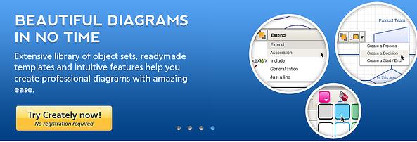 eLearning tool