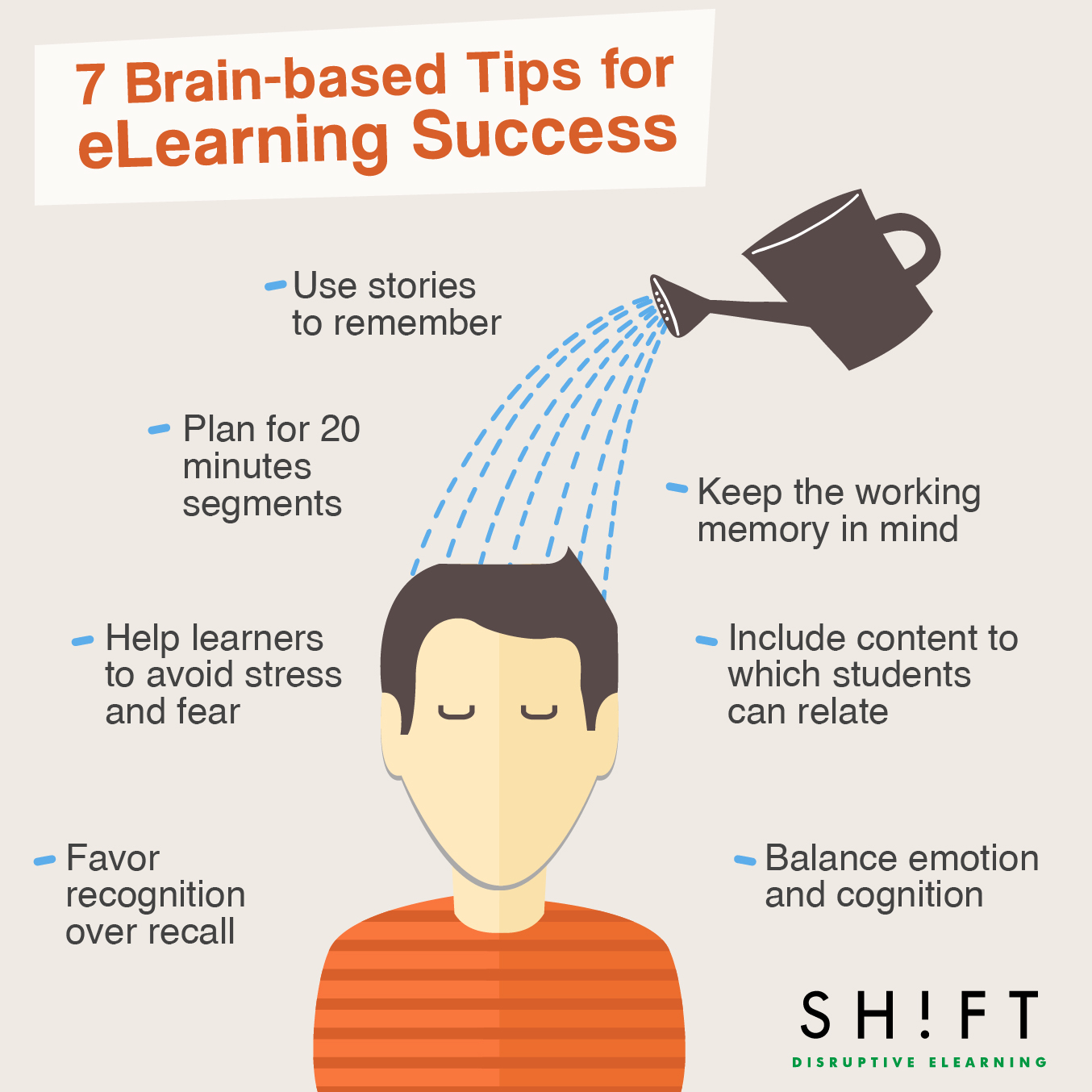 How the Brain Learns Best   7 Rules to Improve Your eLearning Courses 01