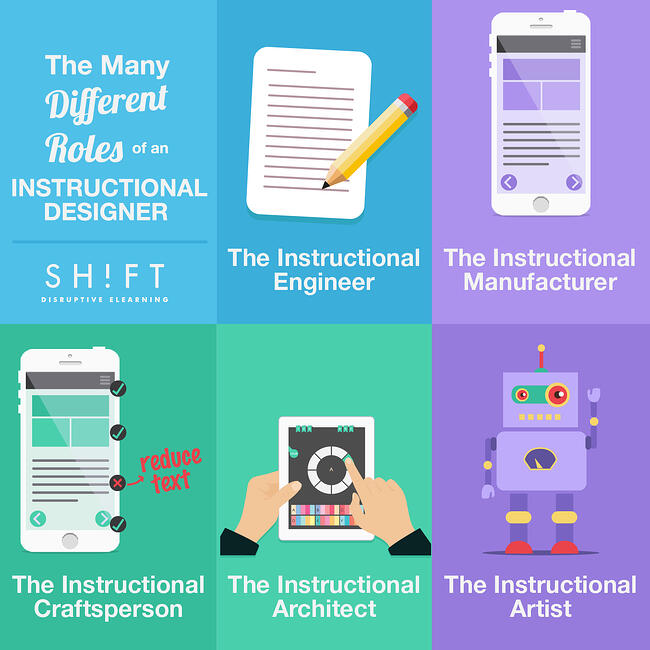 Understanding The Many Different Roles Of An Instructional Designer
