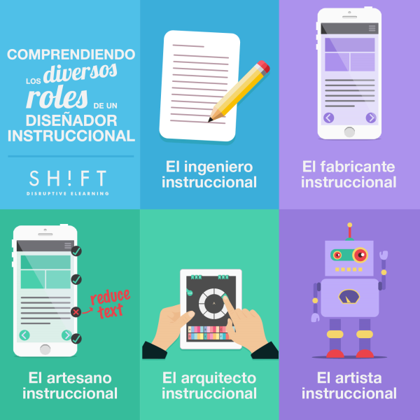 ESPANOL the Many Different Roles of an Instructional Designer 01 resized 600