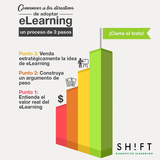 ESPANOL USAR Getting Buy In for eLearning   A 3 Point Process v4 01