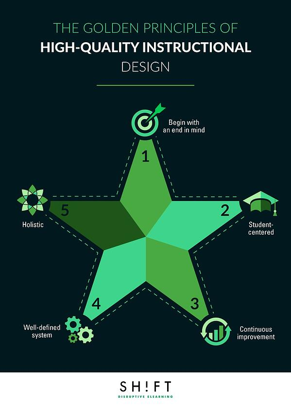 instructional design principles