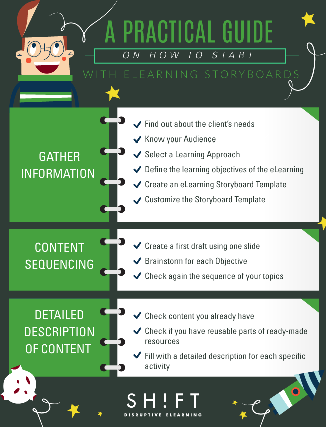 B1_HOW-TO-START-WITH-ELEARNING-STORYBOARDS.png