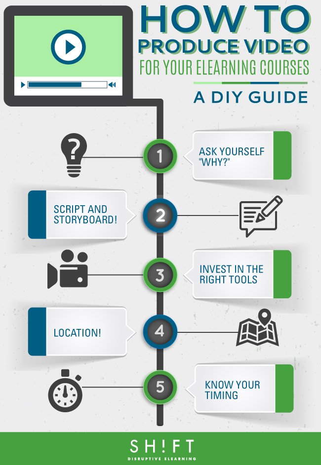 B2_-3How-Do-I-Produce-My-Own-eLearning-Video--A-DIY-Guide.png