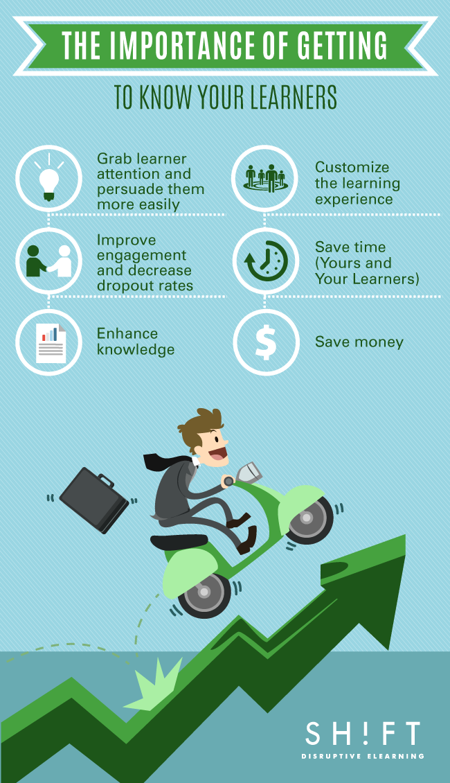 B2_IT-PAYS-TO-KNOW-YOUR-LEARNER-MORE-YHAN-YOU-KNOW-YOURSELF.png