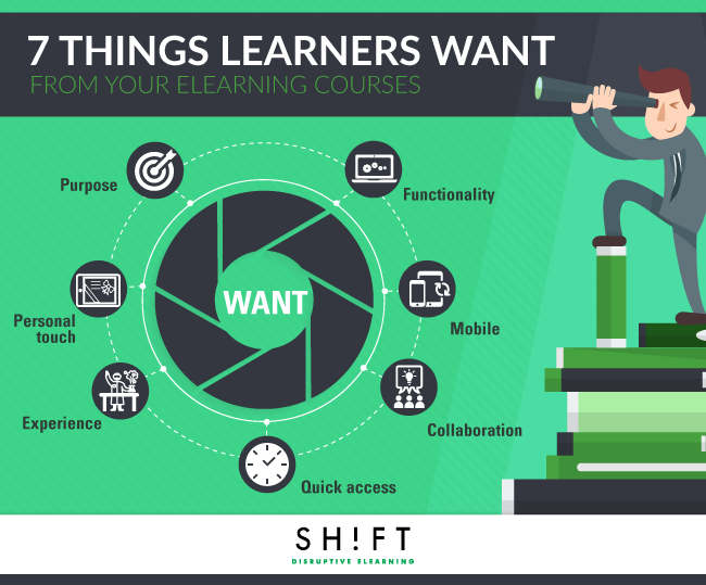 B3_27-Things-Learners-Want-From-Your-eLearning-Courses.png