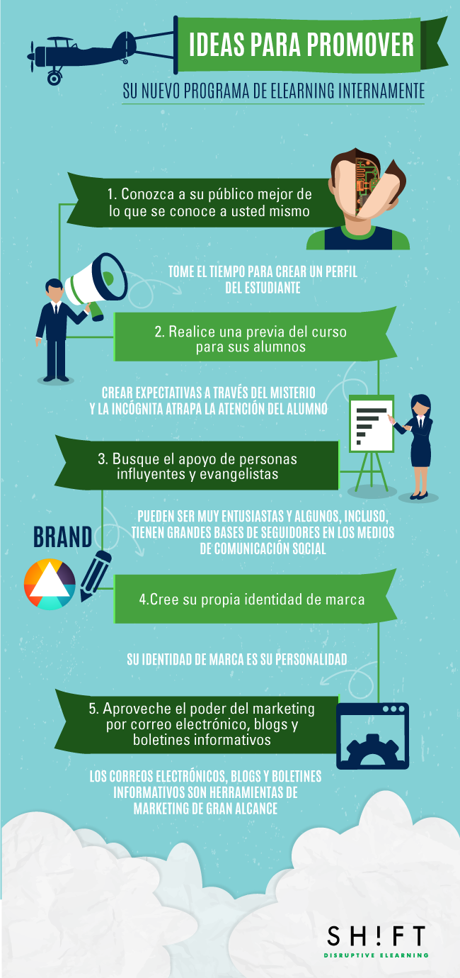 marketing elearning