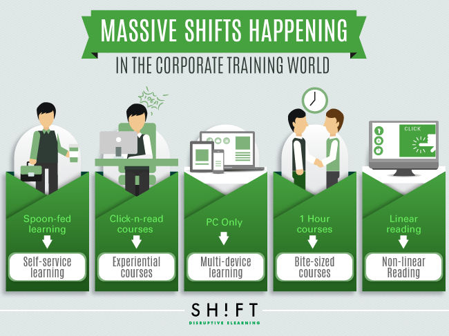 B5_-Massive-Shifts-Happening-Right-Now-in-Corporate-Training-World.png