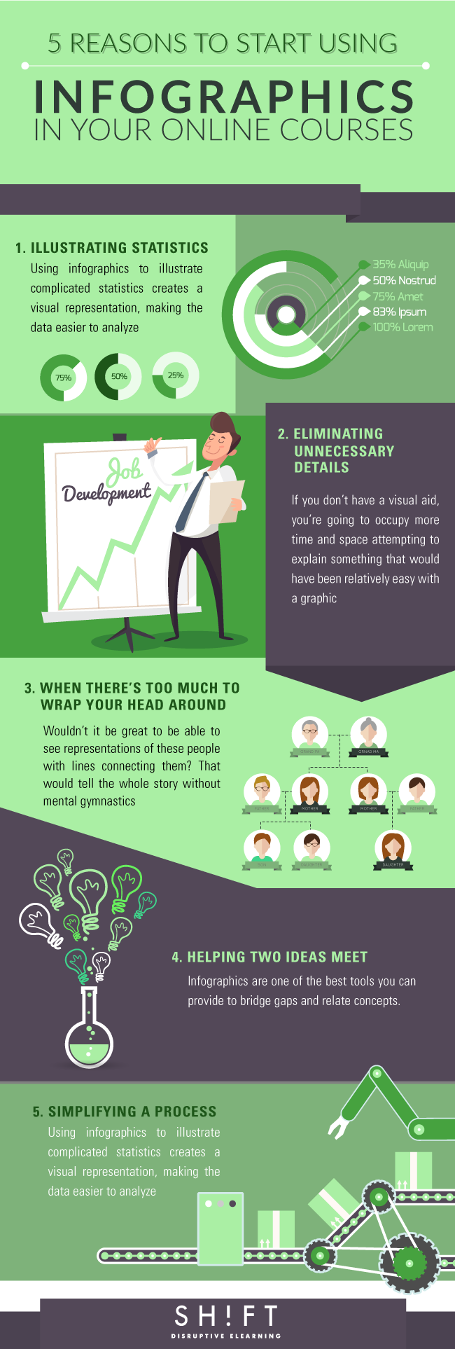 B5_5-Reasons-to-Start-Using-Infographics-in-Your-Online-Courses.png