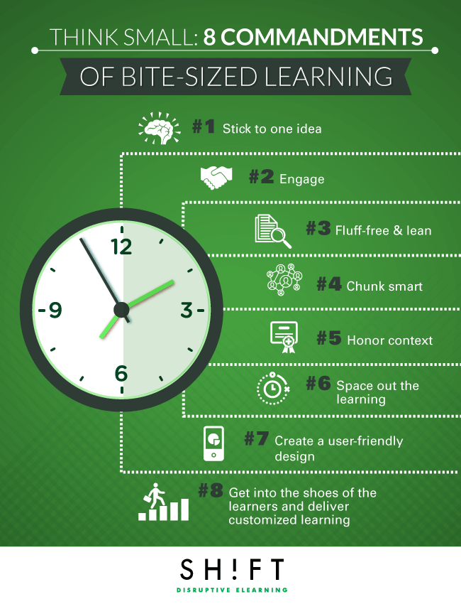 B9_Think-Small--8-Commandments-of-Bite-Sized-Learning.png