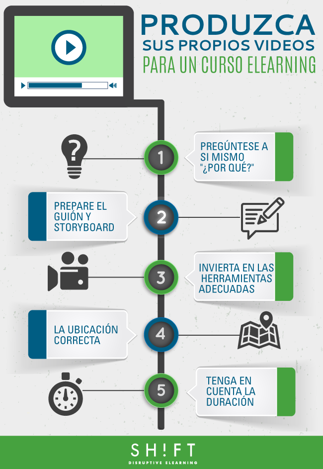ESP-finalB2_How-Do-I-Produce-My-Own-eLearning-Video-A-DIY-Guide.png