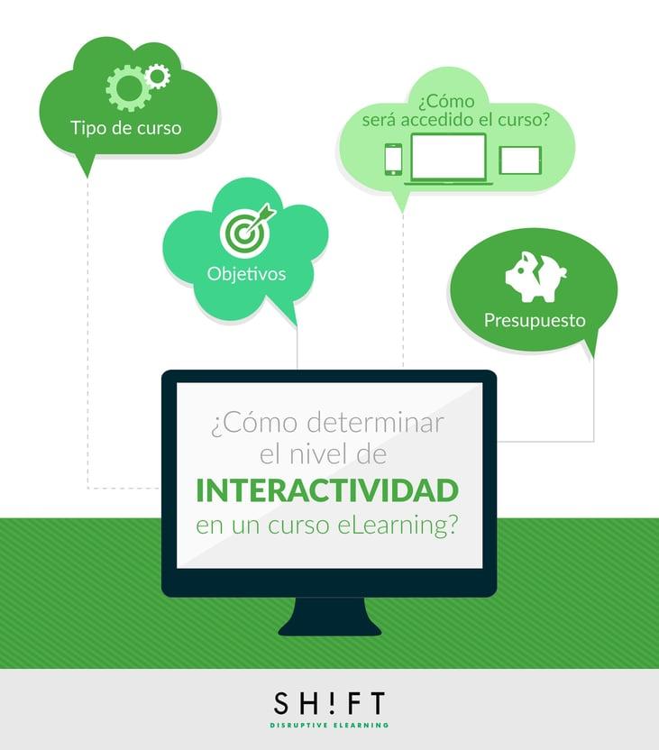 Interactividad-ESP.jpg