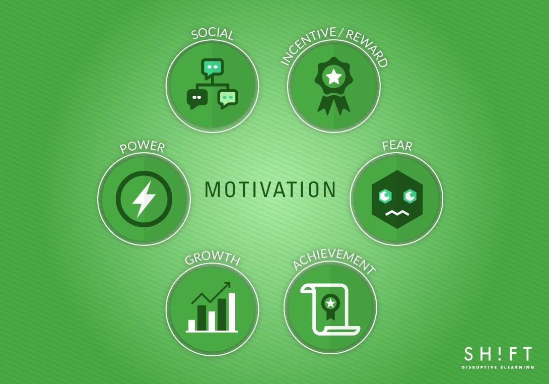 Motivation-elearning-courses.jpg