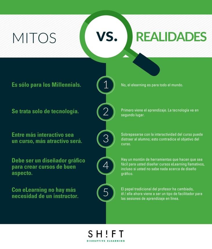 Myths--ESP.jpg
