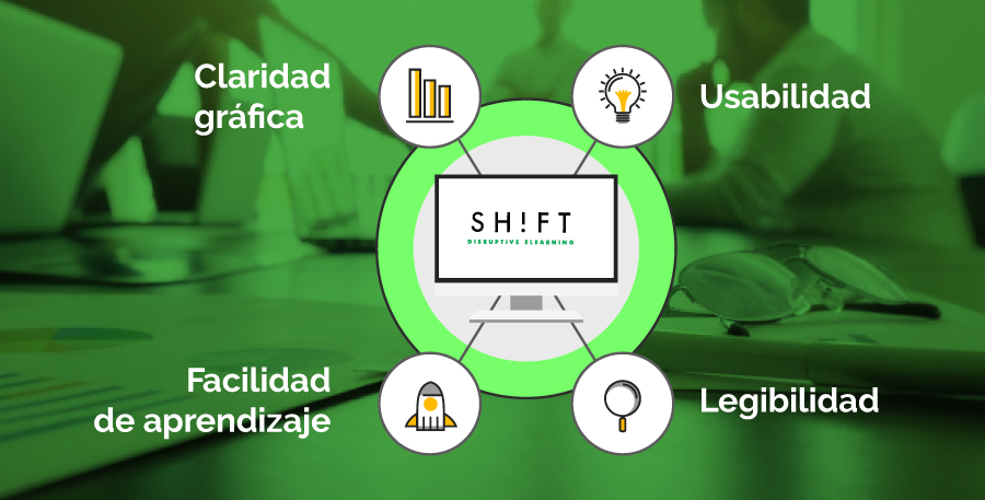 componentes-elearning