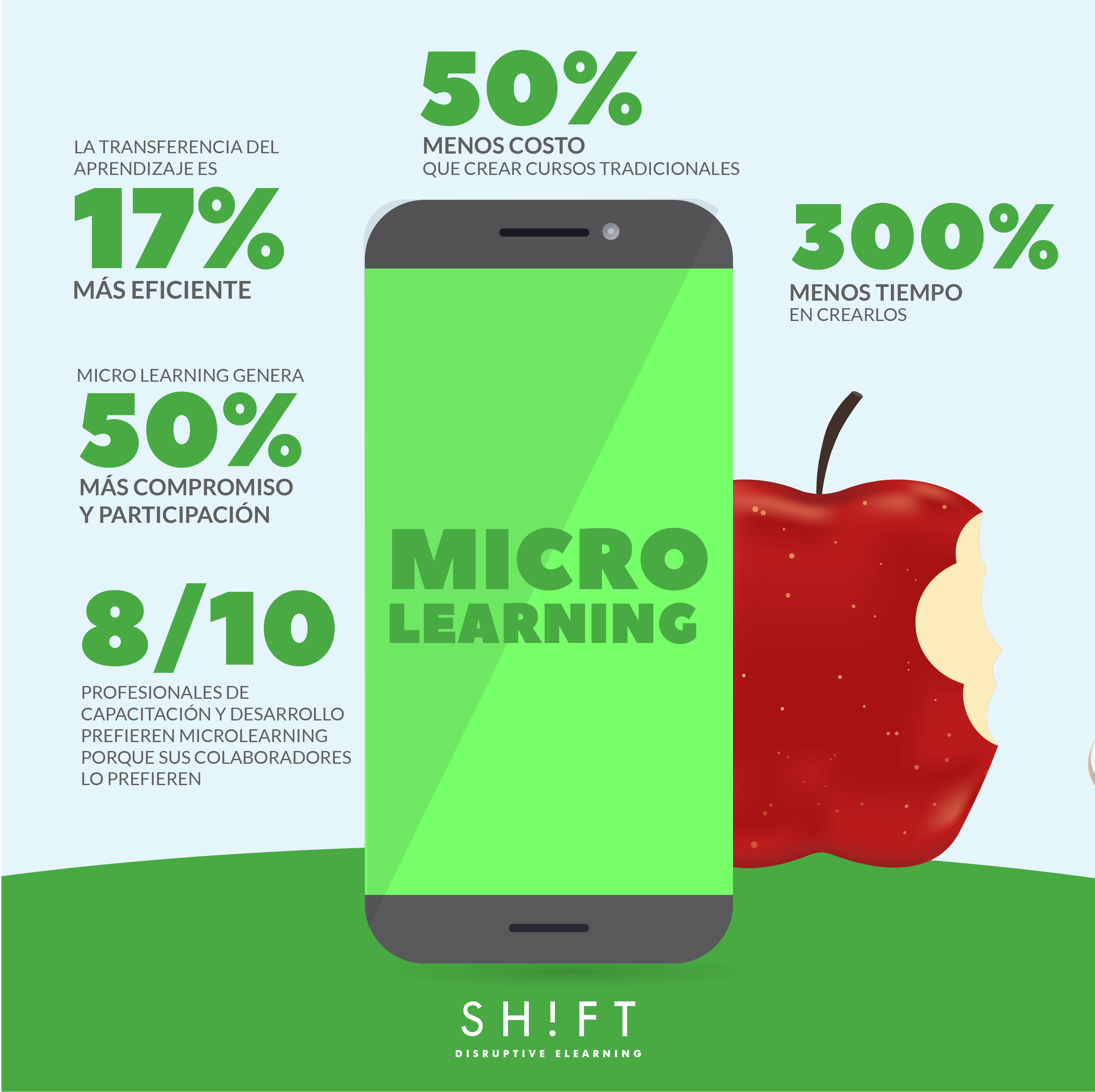 micro-learning-graphic