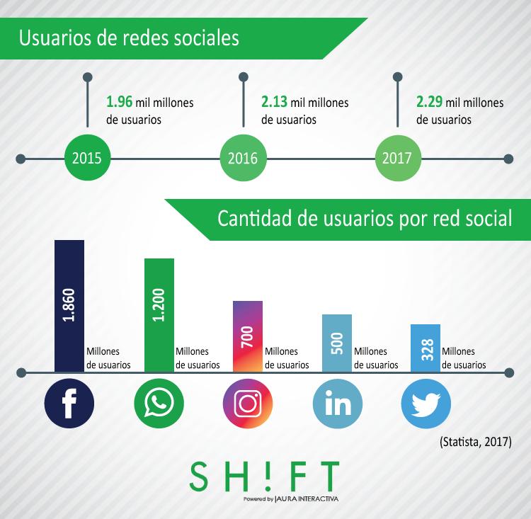 usuarios-redes-sociales.png