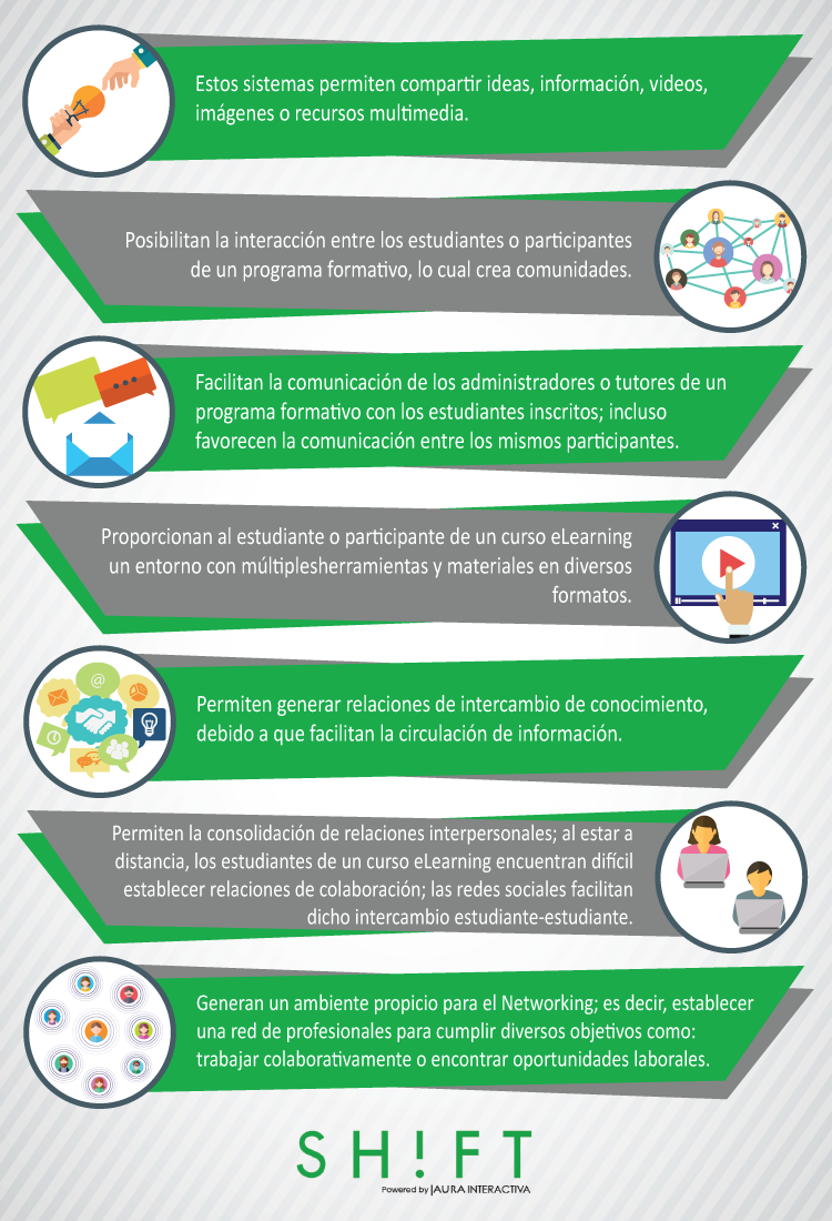 redes-sociales-elearning.png