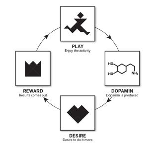 sgweb-dopamine2.png