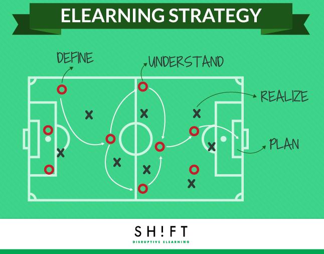 B1_Draft-a-Winning-eLearning-Strategy-1