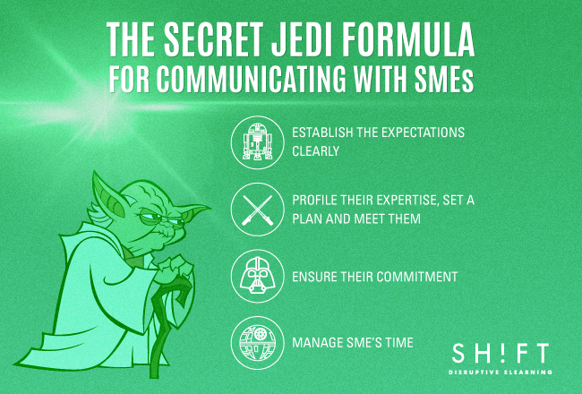 B2_Communicating-with-SME-1