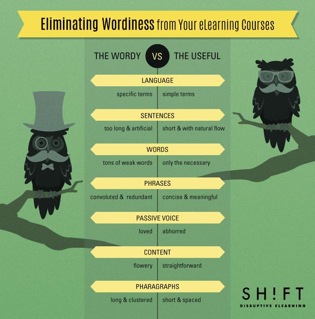 B3_Eliminate_Wordiness_2