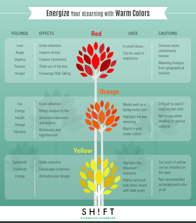 B4_Designing-eLearning-with-Warm-Colors-1