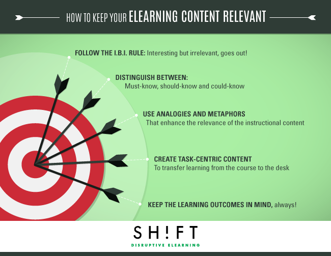 B4_Five_Strategies_to_Keep_Your_eLearning_Content_Relevant-1