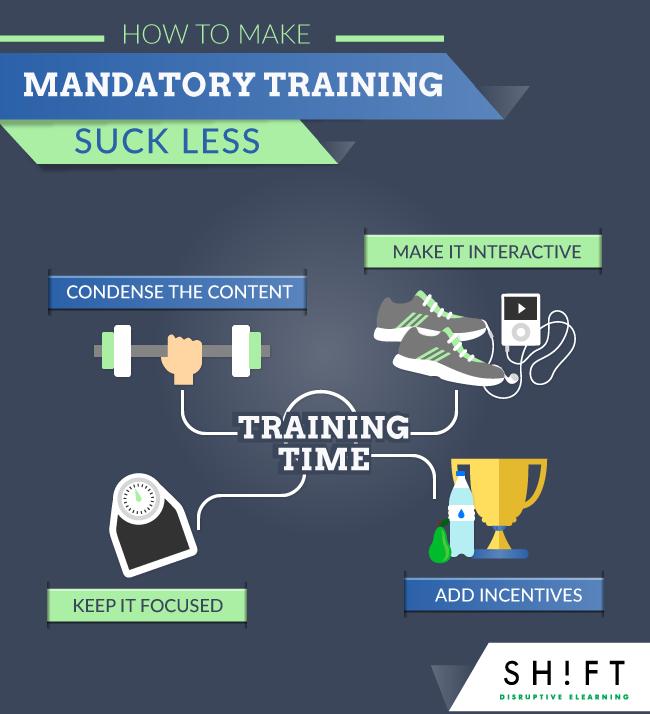 B5_How-to-Make-Mandatory-Training-Suck-Less