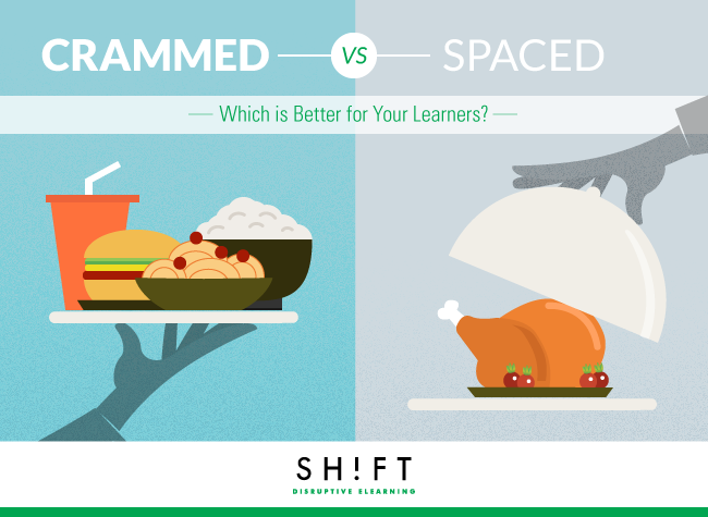 B6_Typical-vs-Spaced-Learning