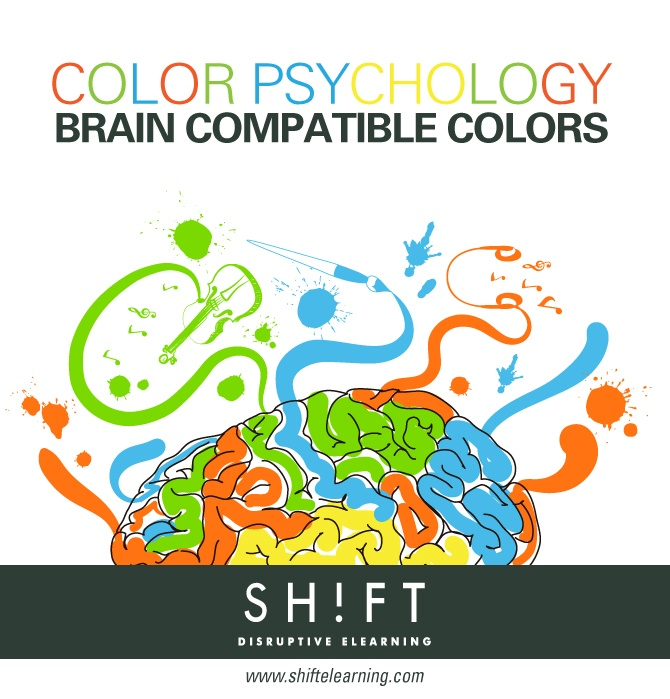 The Psychology of Color How Do Colors Influence Learning